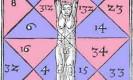 נומרולוגיה ומספרים. מקור: ויקיפדיה ברשיון שימוש חופשי Public Domain. מתוך ספר האלכימיה והמאגיה